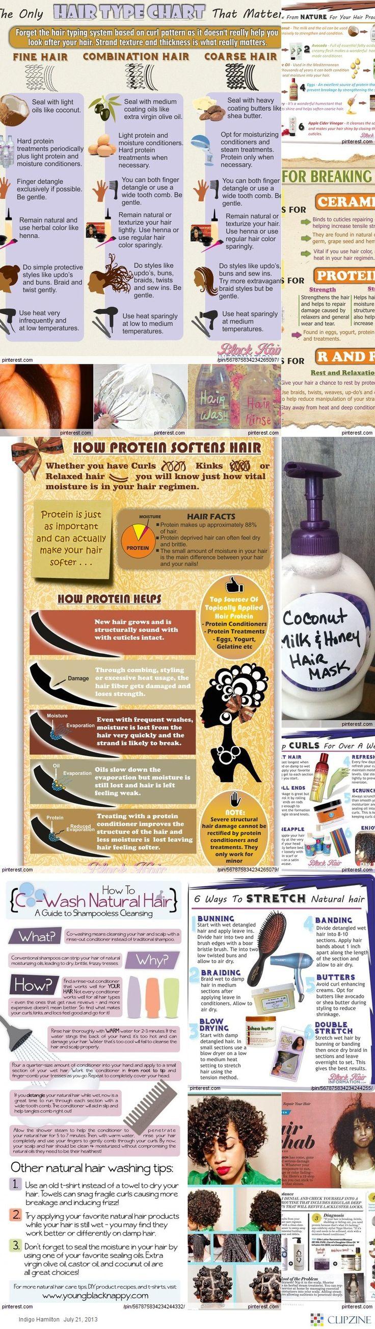 Natural hair care