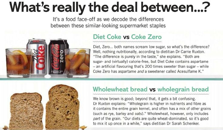 What's really the deal between...? Diet Coke vs. Coke Zero ...