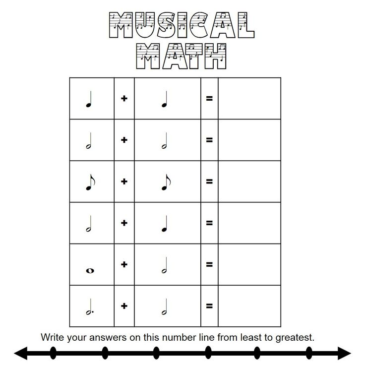 17 best music theory and practice class - printables images on ...