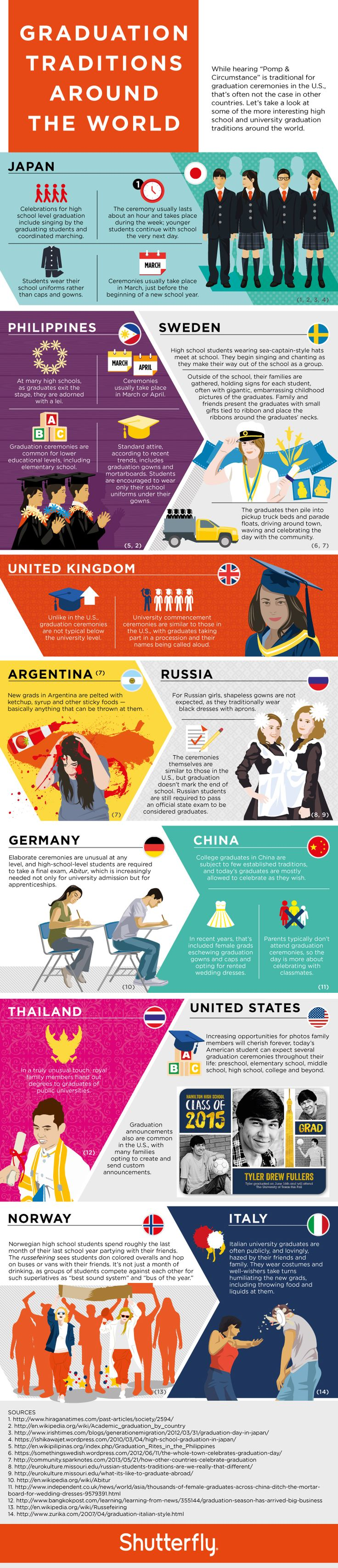 How fun is this?  Useless information but fun.  #Graduation traditions around the world #Infographic
