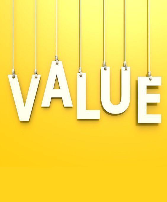 Surplus Value (Economics)