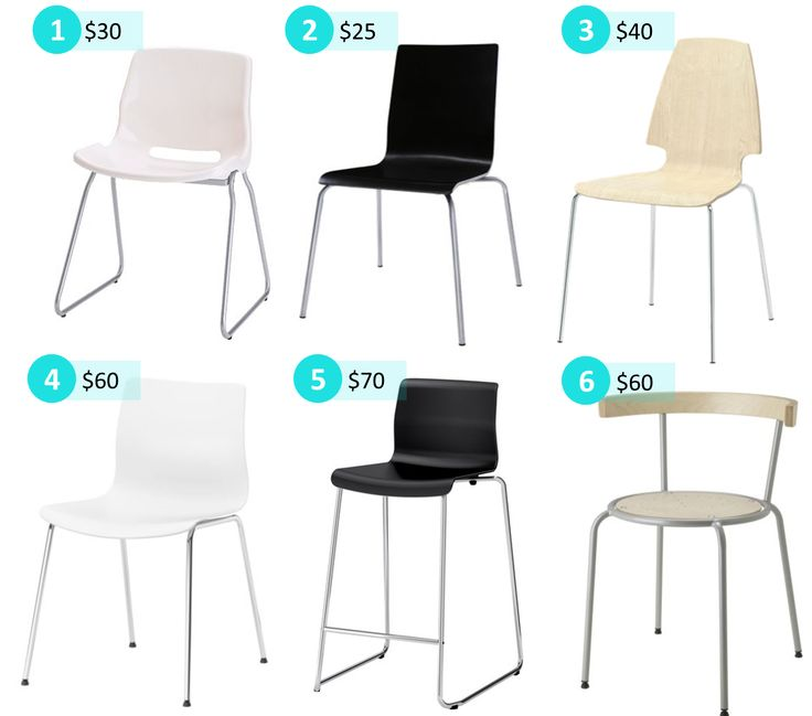 Ikea Stool Red: Inexpensive Chairs For Ikea Hack