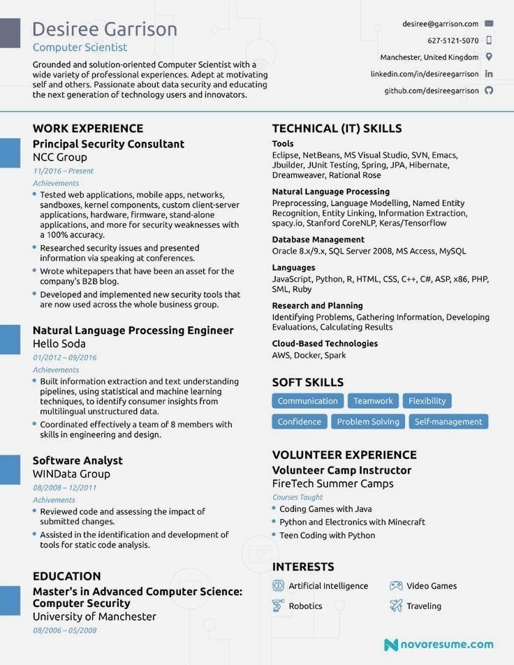 Professional Resume Example Instant Download 1 Page Resume Example For Ms Word Diy Resume Example Job Resume Examples Resume Examples Good Resume Examples