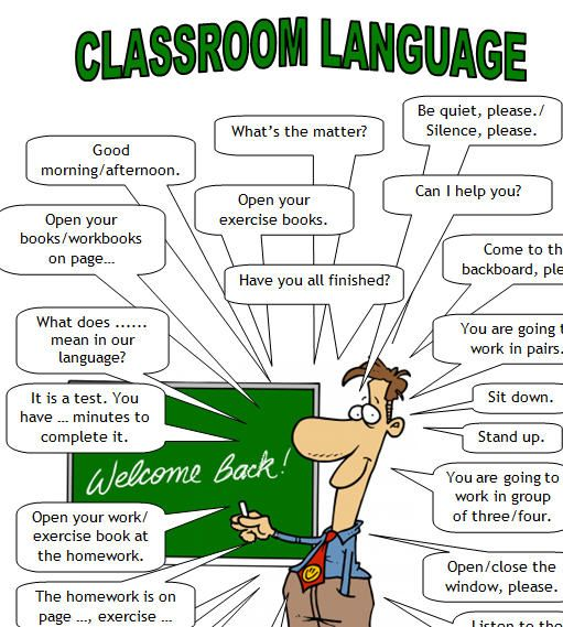 Classroom Language [Teacher]
