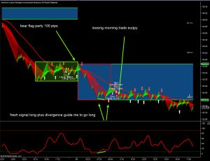 forex scalping 4 9 2015