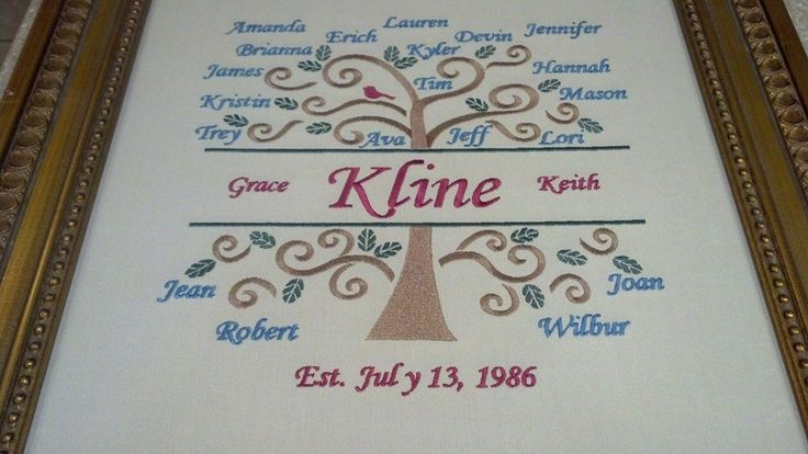 17 Best Images About Family Tree On Pinterest Mothers