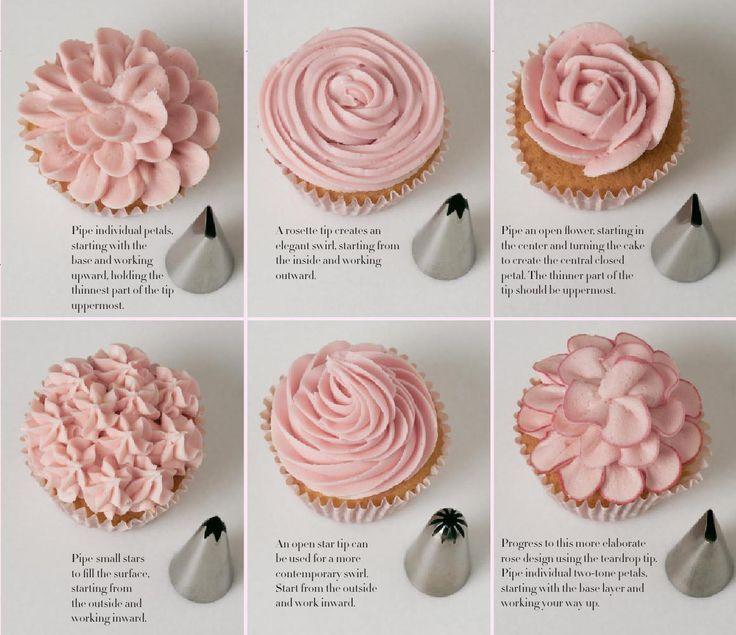 Mich Turner's Cake School: Der ultimative Leitfaden zum Backen und Dekorieren des perfekten Kuchens