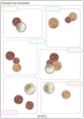 Generador de fitxes de monedes | recursos web