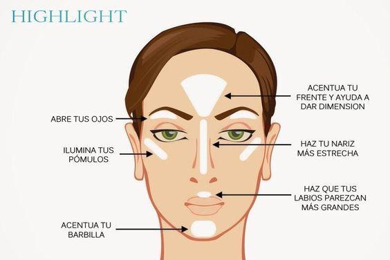 Descubre cómo iluminar el rostro con esta técnica de maquillaje que ya usan las celebrities. #contouringmakeup