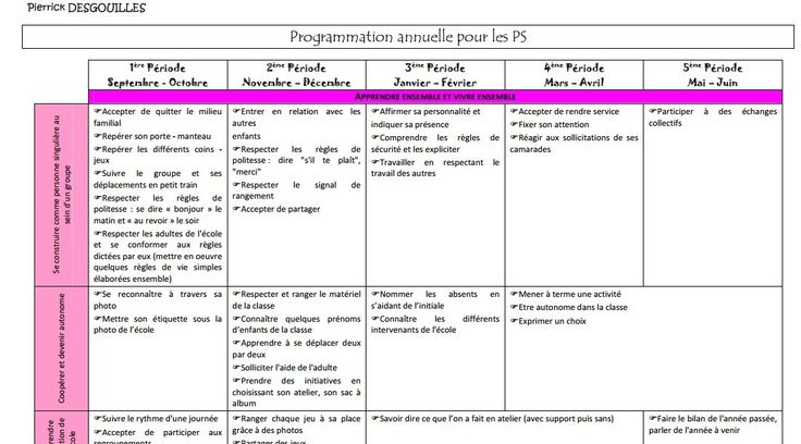 Programmation PS 2015-2016 chez Pierrick
