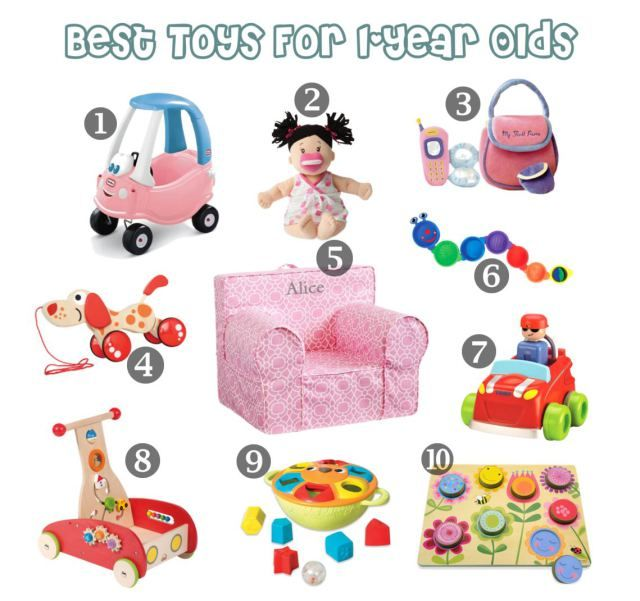 Great Gifts For One-Year Olds  Listen2Mama  One Year Old -9725