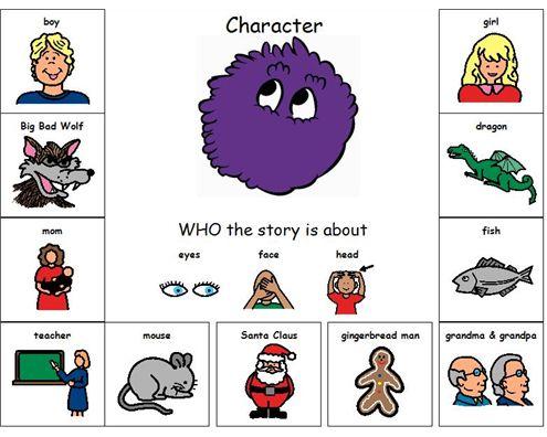 Boardmaker Achieve - story grammar marker visuals