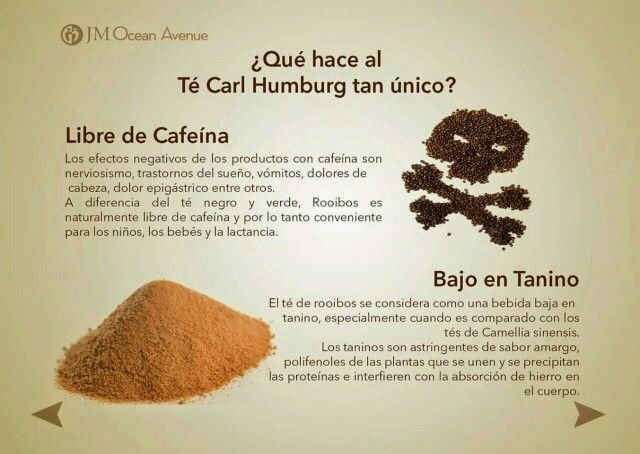 LIBRE DE CAFEINA