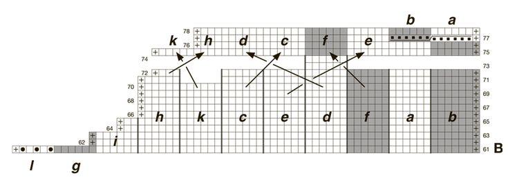 Схема и описание вязания на спицах кардигана из переплетенных полос из журнала «Verena» №3/2015