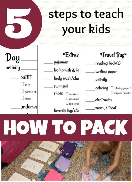 5 Steps to Teach Your Kids How to Pack a Suitcase Free Printable Packing Lists StuffedSuitcase.com family #travel packing tip