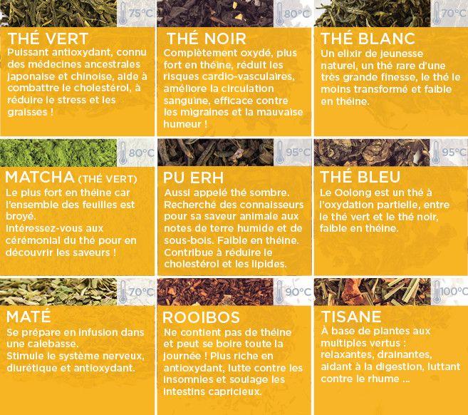 Découvrez toutes les couleurs du thé et leurs bienfaits avec Colors of Tea, thés et tisanes. Thé vert, thé blanc, thé noir, thé rouge, pu erh, maté, matcha, Oolong, tisane, toutes les couleurs à infuser.