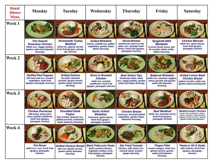 renal diet, low potassium diet