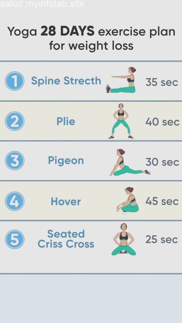 Yoga Exercises Yoga Move Yoga Gear Yoga Inspiration Yoga For Beginners Yogamove Pose Yoga Yoga Pagi Yoga Routine