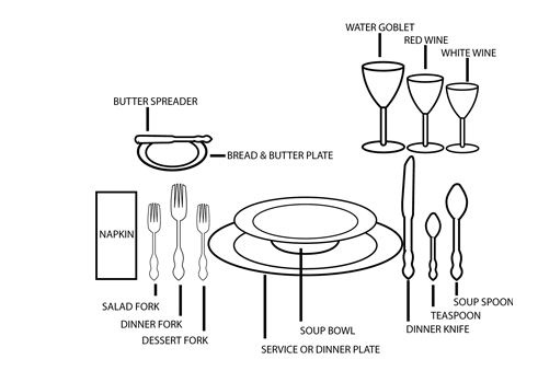 17 Best Images About Dinning Etiquette On Pinterest Table Setting Guides T