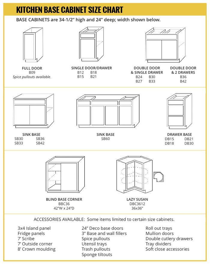 Kitchen Cabinet Spec Sheet - Kitchen Kitchen Cabinet Sizes ...