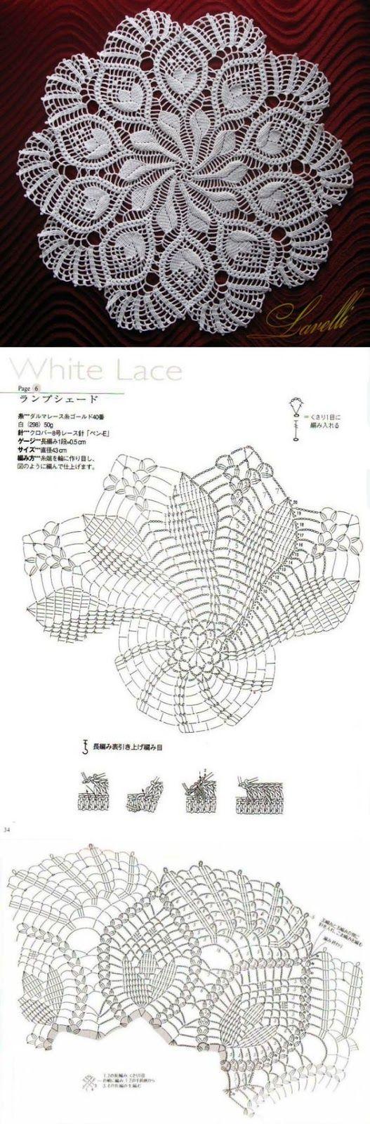KUFER - artystyczne rękodzieło : Wzory szydełkowe