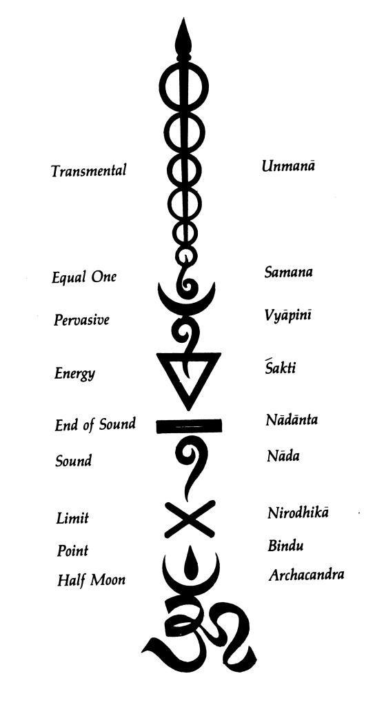 АuмGram - сакральная геометрия, символы мира