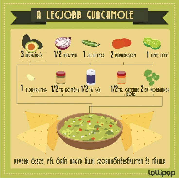 A guacamole a világ egyik legnépszerűbb azték eredetű, avokádóból készült pikáns étele. A mexikói konyha mindennapos fogását hazánkban kevésbé ismerik, pedig rendkívül egészséges, tápláló étel. Az alap guacamole receptje avokádót, paradicsomot, hagymát, koriandert, jalapeno paprikát és lime levet…