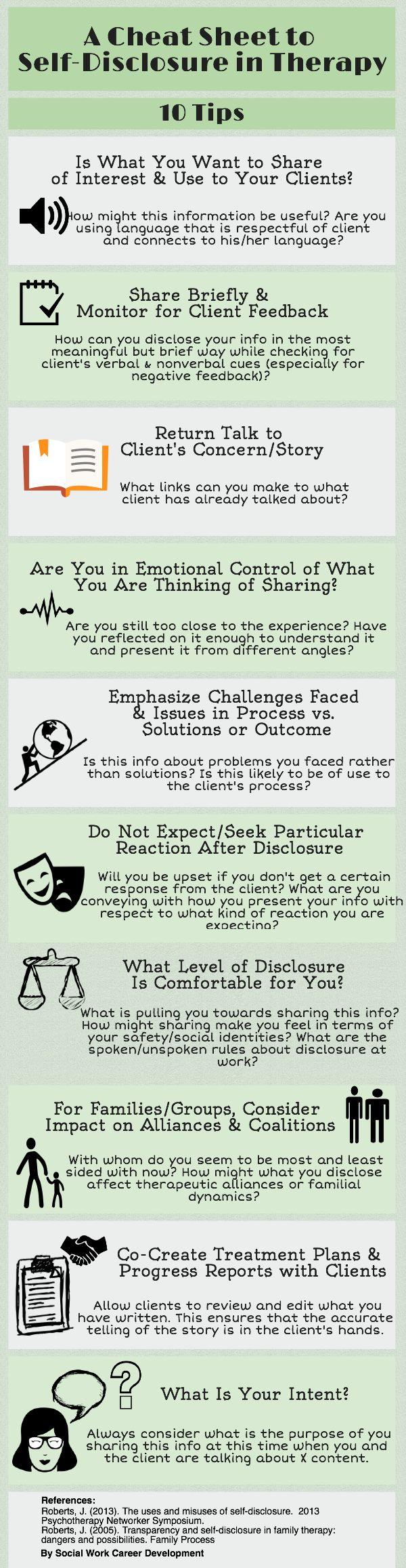 How to write a self disclosure speech