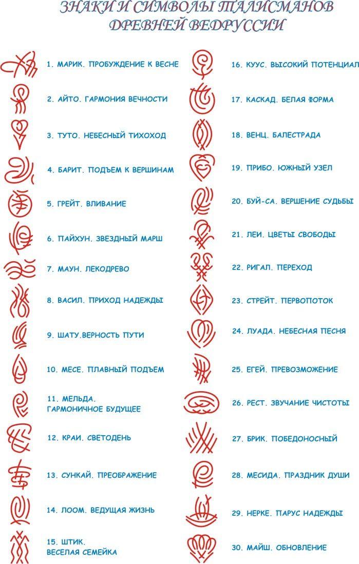 глифы и их значения: 17 тыс изображений найдено в Яндекс.Картинках