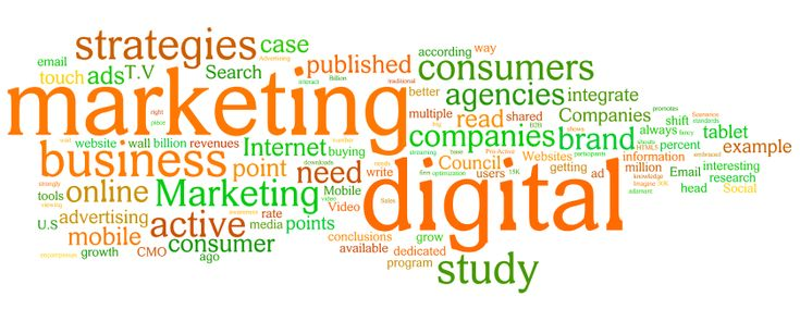 Is one of the most trusted and reputable top digital marketing agencies in San Diego, providing full range of services to its clients. Find out more on our website at http://digitalmktg.org