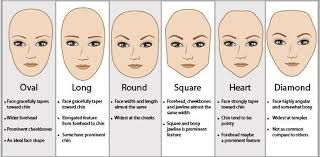 Image result for face shape chart