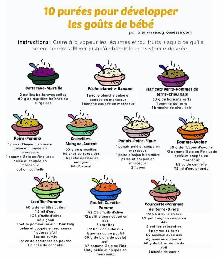 10 purées pour développer les goûts de bébé