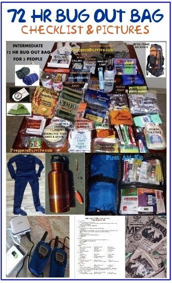 Bug Out Bag Printable Checklist & Pictures - Preppers ...