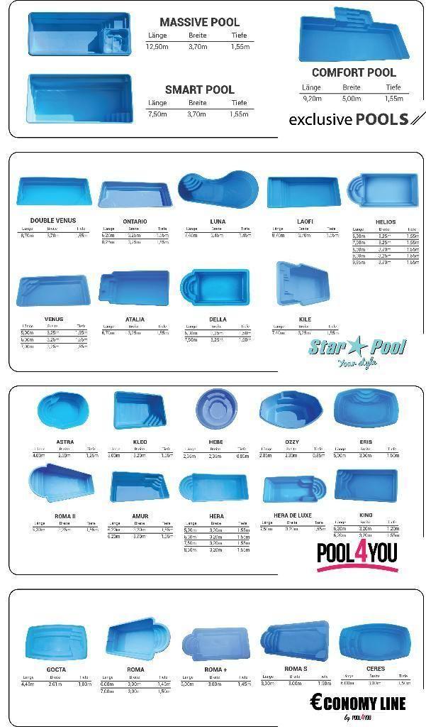 die besten 25 gfk schwimmbecken ideen auf pinterest gfk teich schwimmbad bilder und. Black Bedroom Furniture Sets. Home Design Ideas