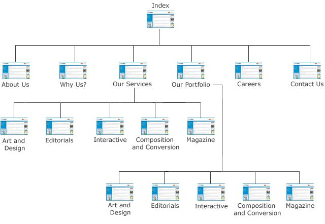 139 Best Images About Tool For SDLC On Pinterest