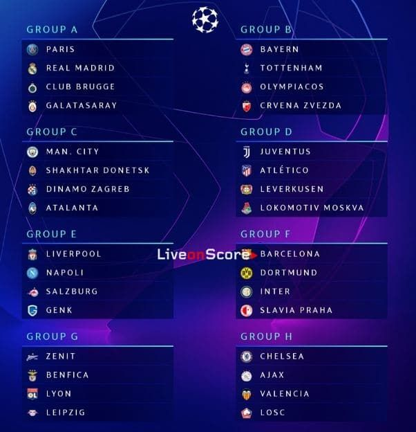 Download Uefa Champions League Group Stage Standings