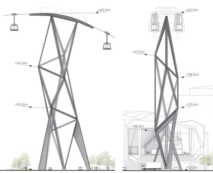 Gallery of UNStudio Selected to Design New Cable C…