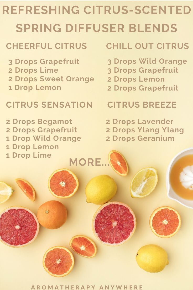 42++ Sweet orange diffuser blends ideas