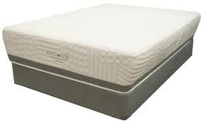 King Koill Flare Changing The Shape of Sleep King Koil ground-breaking and patent-pending new mattress technology is part form, part functio...