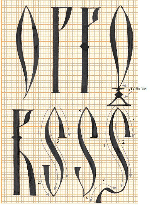 kaligrafia: o p q r s