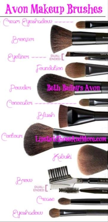 Makeup Brush Guide - What's What and What They're For   Beth Bailey's Avon Blog   Avon Pro Makeup Brushes are professional-quality andhavehigh-quality bristles.Use this guide to learn what the brushes look like and what they're for or just as a refresher if it's been a while. If you're new to using more than afew makeup brushes, the variety may be a little confusing, so I hope this helps!