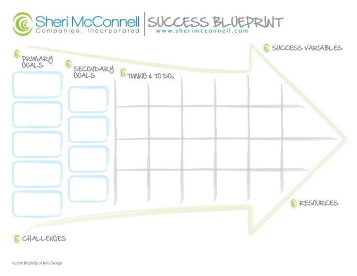 77 best Nonprofit Evaluation images on Pinterest Learning - workshop evaluation form