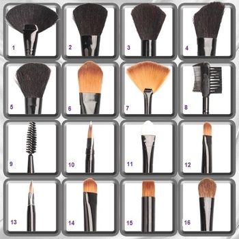 Make up Brushes... what is for what?