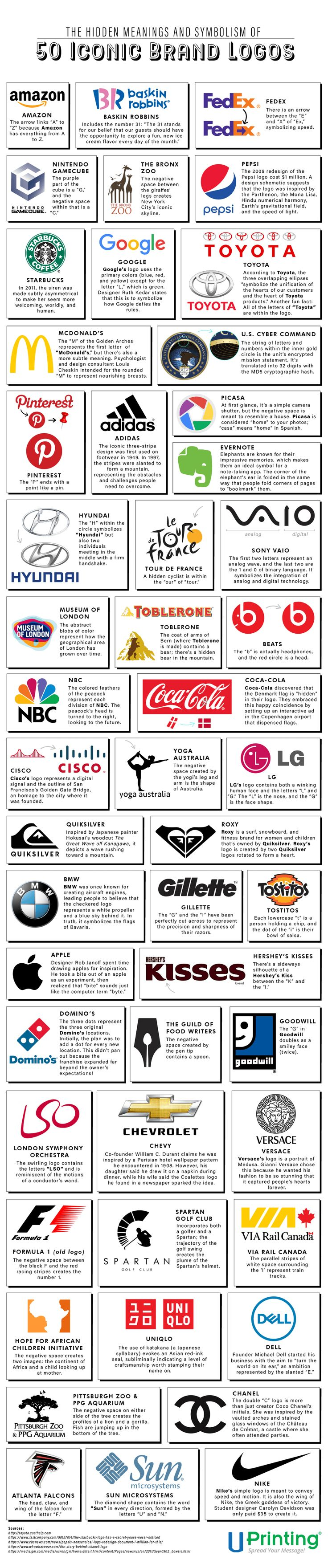 Hidden Meanings Of 50 Famous Brand Logos in 2020 Logo