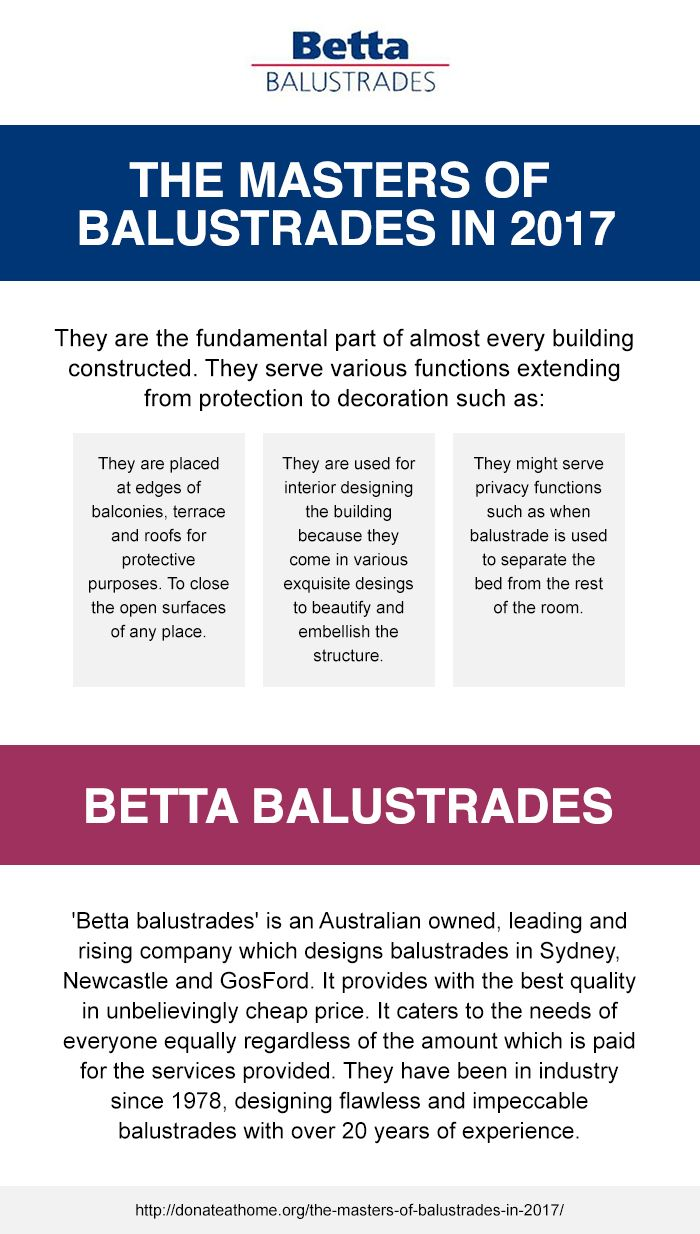 A balustrade is a combination of evenly placed balusters connected together and supported by a railing.