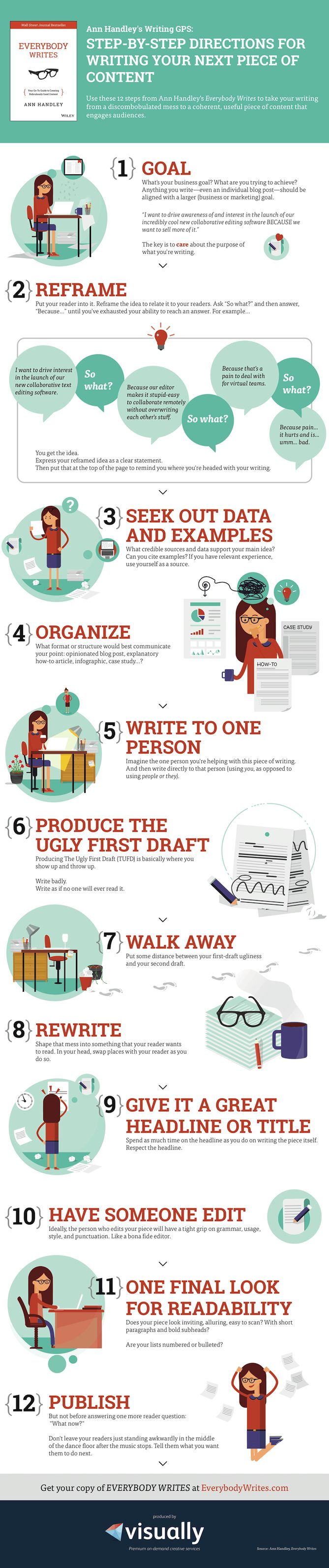 How to Create Useful Content: 12 Steps to Follow Every Time [Infographic] #content #ContentCreation #blog