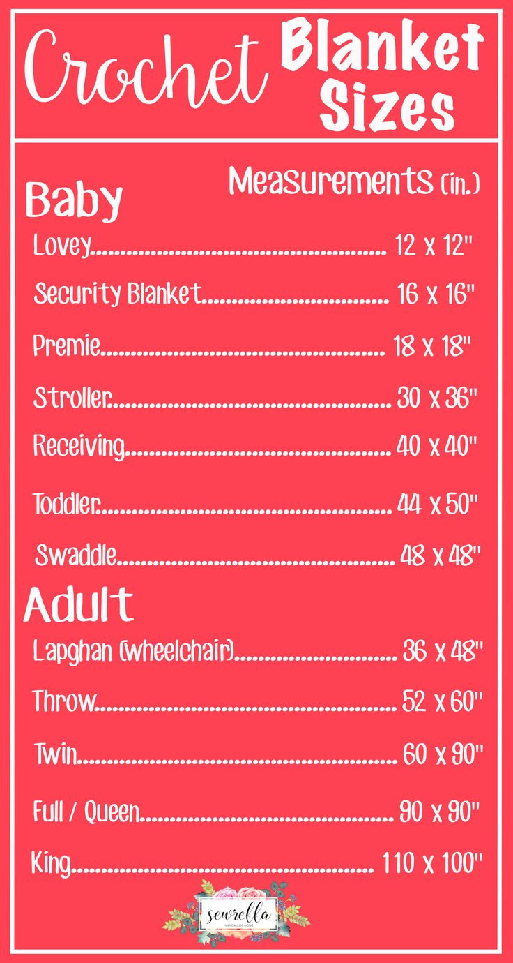 blanket-sizing-graphic