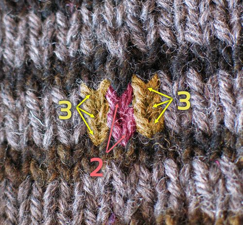 7 best Fancy yarn and everything you can knit of it, zlotywilk ...