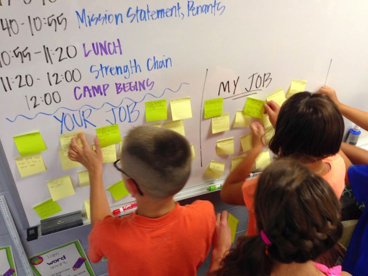Empower your students by asking for their input and see what happens in your caring classroom. Brilliant!