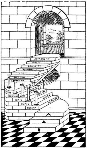 Masonic stairway of 3-5-7